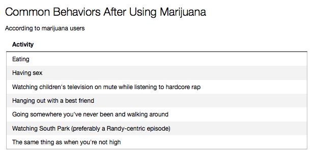 zachowanie-po-paleniu-marihuany