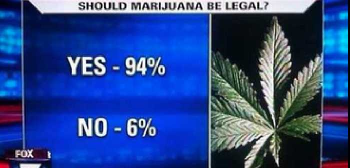 94 procent Amerykanów popiera legalizacje medycznej marihuany